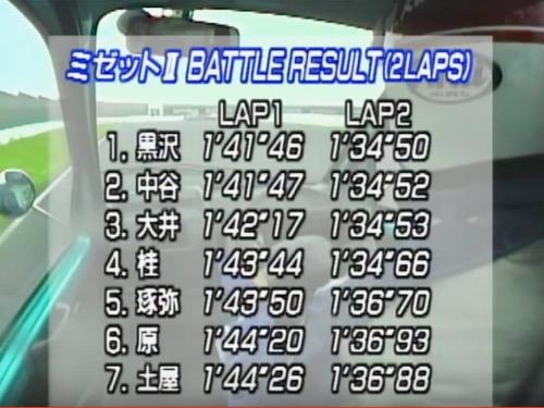 ミゼット2 レース結果