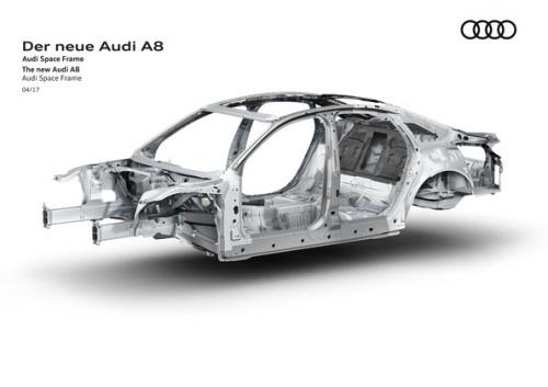 アウディA8 新型 フルモデルチェンジ 2017