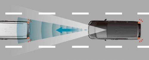 ホンダ ステップワゴン 渋滞追従機能付ACC