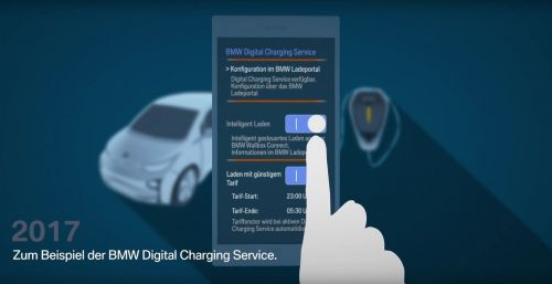 BMW 技術