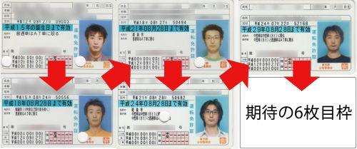 証 写真 服装 免許
