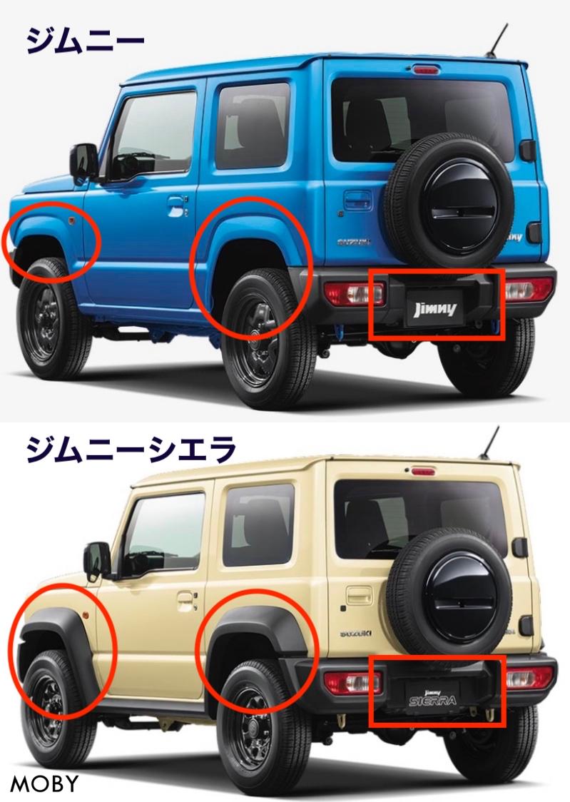 4代目新型ジムニーシエラ・軽ジムニー 外装リア比較