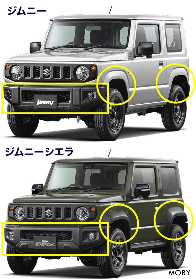 4代目新型ジムニーシエラ・軽ジムニー 外装フロント比較