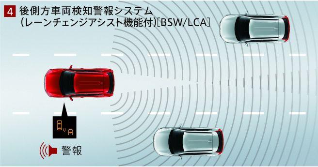 三菱 e-Assist e-アシスト 後側方車両検知警報システム