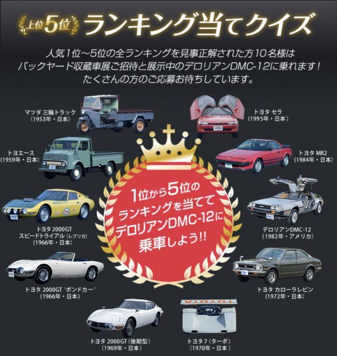 トヨタ博物館 バックヤード収蔵車展 「お客様が選んだ裏BEST10