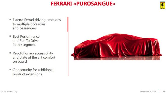 フェラーリ 新型SUV プロサングエ