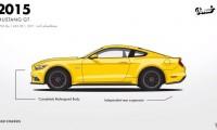 【受け継がれるV8魂】フォード『マスタング』の歴史をアニメーションで振り返る!