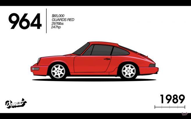 ポルシェ 911 964型