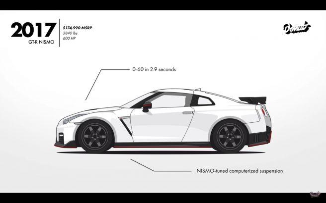 日産 GT-R NISMO 2017年式