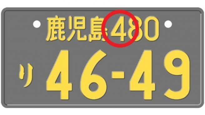 ナンバープレート 分類番号