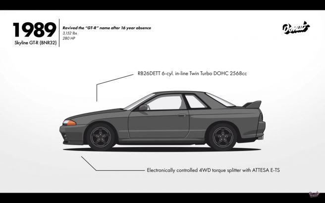 日産 スカイライン GT-R 1989年式 BNR32型