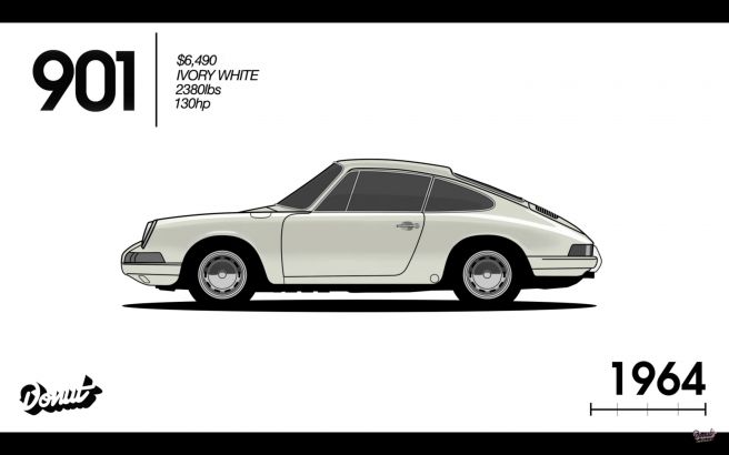 ポルシェ 911 901型