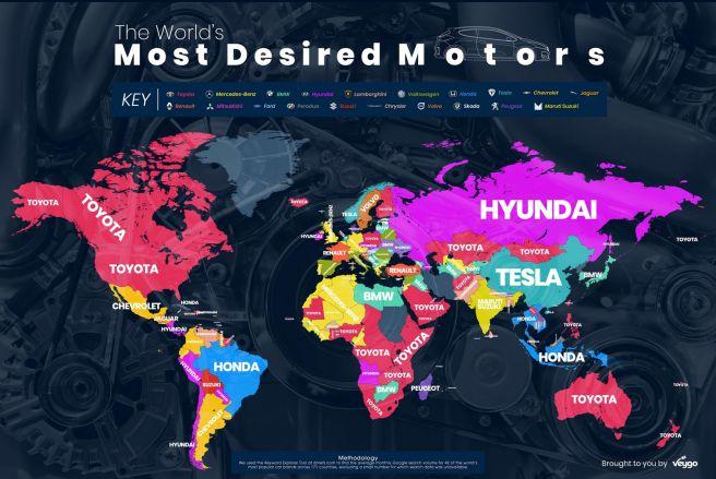 Most Desired Motors