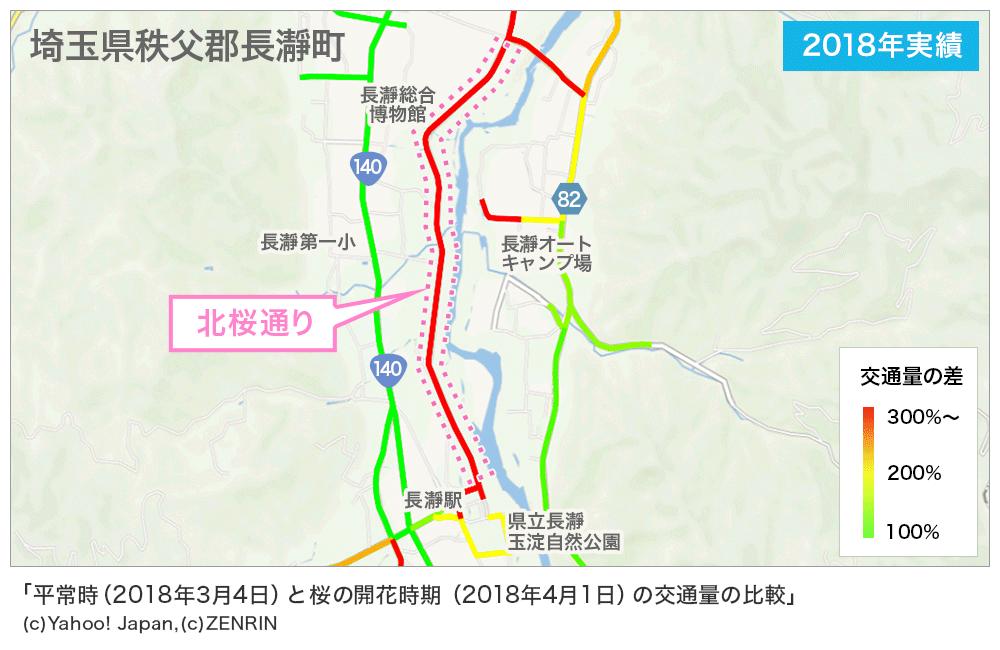 長瀞 北桜通り 混雑