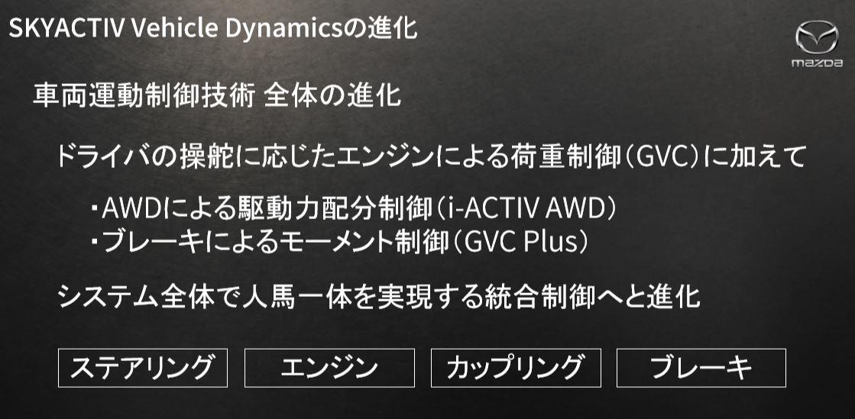 マツダ GVC i-ACTIV AWD