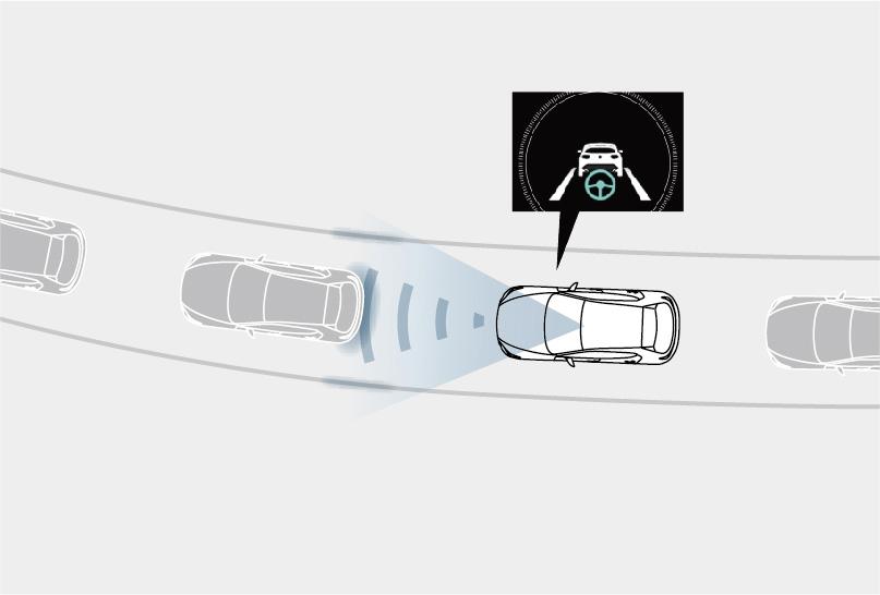 MAZDA3 先進安全・運転支援装備 2019