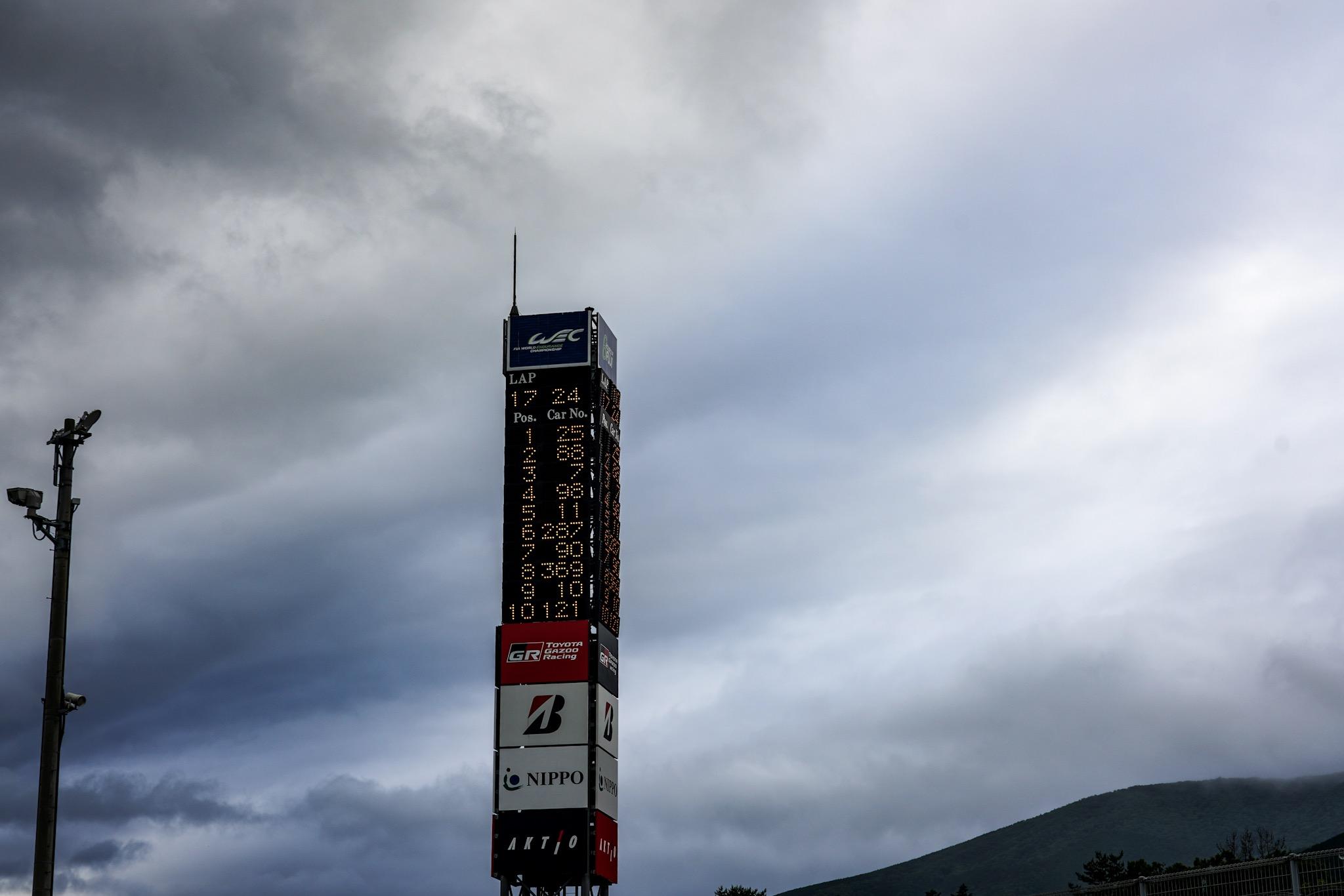 86/BRZレース・プロフェッショナルシリーズ第5戦 長山大介選手優勝