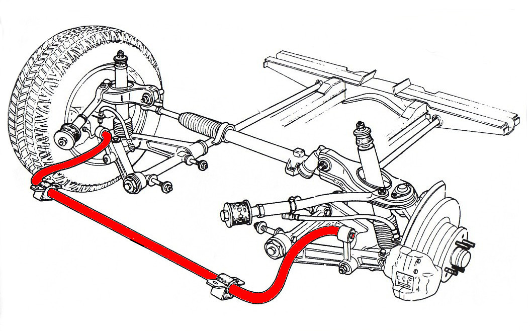 anti-roll-bar_suspension