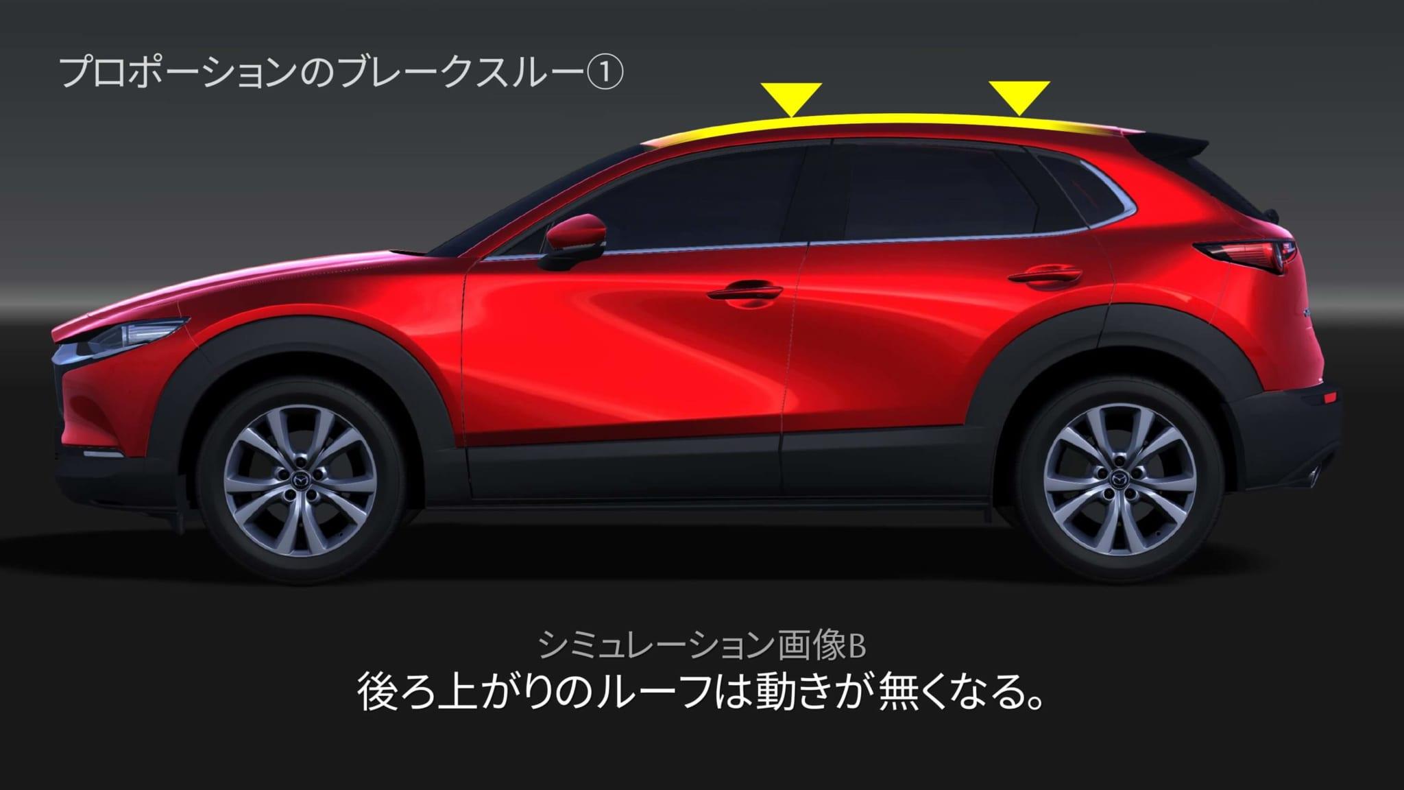 マツダ CX-30 デザイン資料