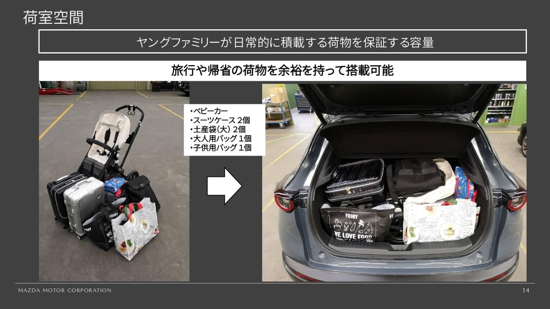 マツダ CX-30 荷室