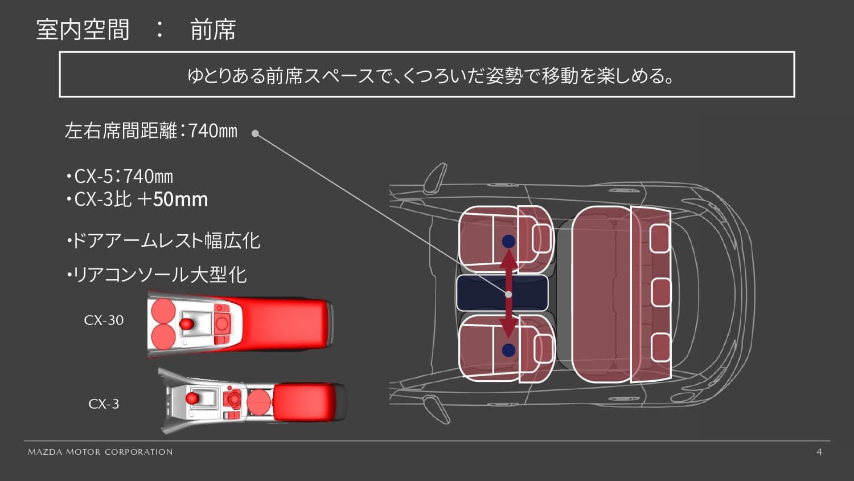 マツダ CX-30 前席のゆとり