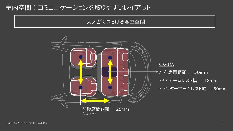 マツダ CX-30 後席とのコミュニケーション