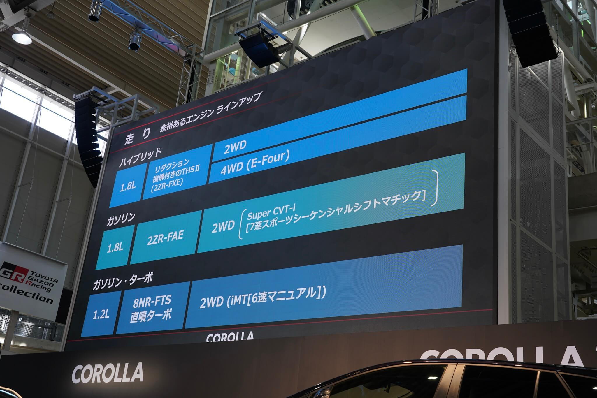 トヨタ カローラ カローラツーリング 発表会資料スライド